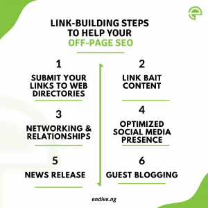 Link building steps to help your OFF-PAGE SEO